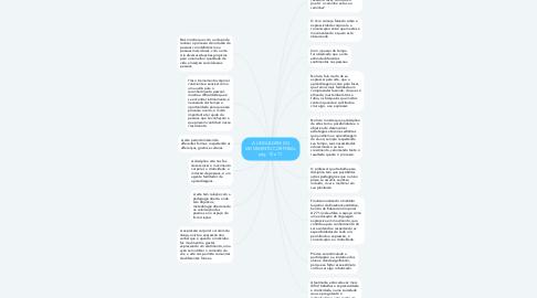Mind Map: A LINGUAGEM DO MOVIMENTO CORPORAL pág. 10 a 17.