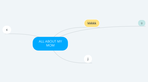 Mind Map: ALL ABOUT MY MOM