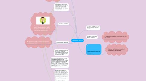 Mind Map: Habilidades Técnicas