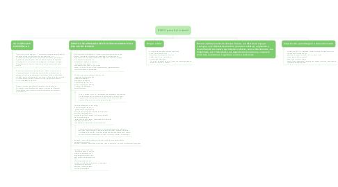 Mind Map: BNCC para Ed. Infantil