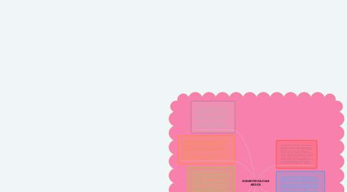 Mind Map: NEUROFISIOLOGIA BÁSICA