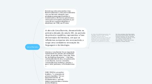 Mind Map: Lima Barreto