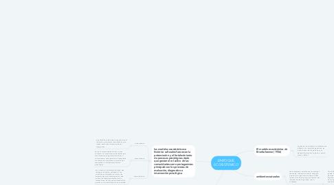 Mind Map: ENFOQUE ECOSISTEMICO