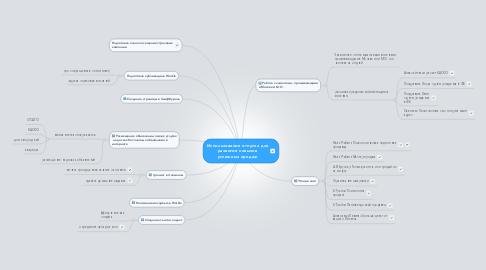 Mind Map: Использование отпуска для развития навыков успешных продаж