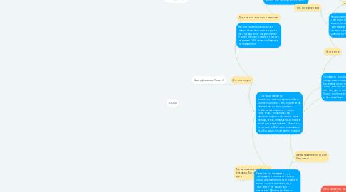 Mind Map: Добрый день, _____! Меня зовут Алексей, это маркетинговое агенство Тофу. Вижу, что Вы оставляли номер на сайте...по поводу увеличения оборота и кол-ва заявок за счёт конверсий. Уточните, пожалуйста, Вы сейчас находитесь в [ГОРОД] и бизнес ведёте из этого города?