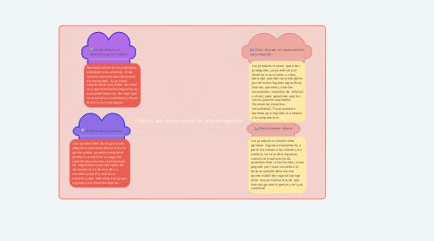 Mind Map: Criterios que deben cumplir un plan de negocios