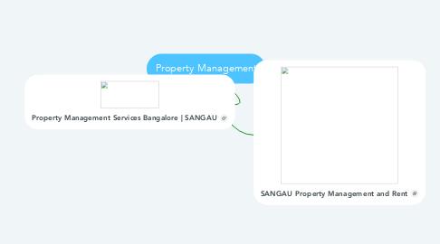 Mind Map: Property Management