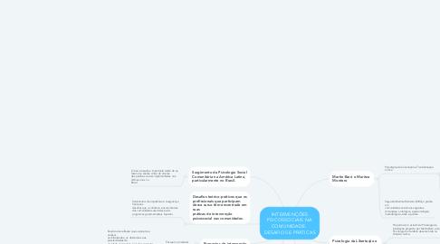 Mind Map: INTERVENÇÕES PSICOSSOCIAIS NA COMUNIDADE:  DESAFIOS E PRÁTICAS