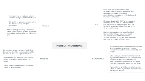 Mind Map: MEREDITH DUNNING