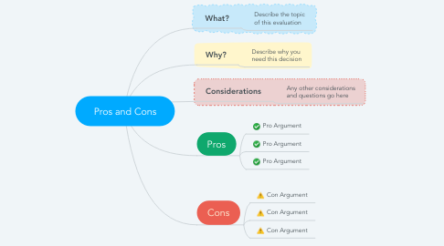 Mind Map: Pros and Cons