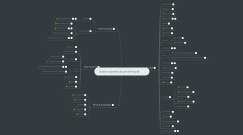 Mind Map: Tolkien Societies all over the world