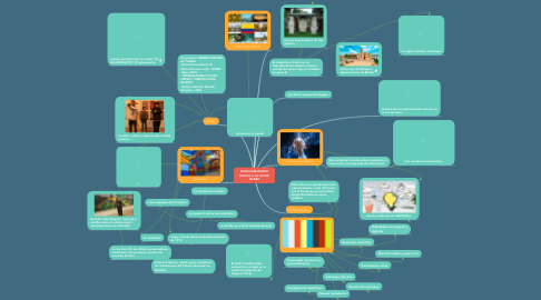 Mind Map: MURAHUMANISMO DIGITAL A LA LUZ DE RODEZ