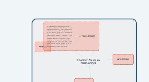 Mind Map: FILOSOFIAS DE LA EDUCACIÓN.