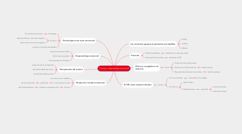 Mind Map: Trauma y reaprendizaje emocional