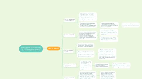 Mind Map: Tipología de los reactivos y su uso (segunda parte)