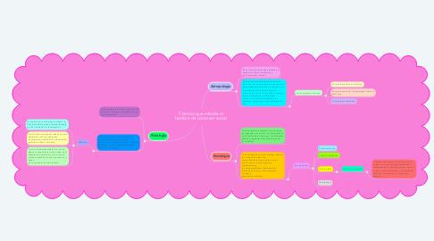 Mind Map: Ciencias que estudia el hombre de como ser social