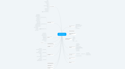 Mind Map: Criteria-based approach in assessing of educational results. The main definitions