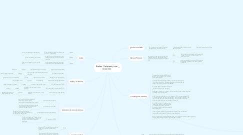 Mind Map: Redes / Internet y sus servicios