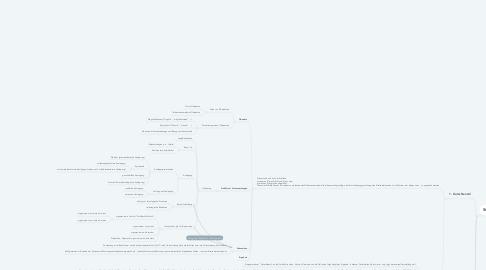Mind Map: Das Rechtsgutachten