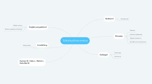 Mind Map: Töökohapõhine ennetus