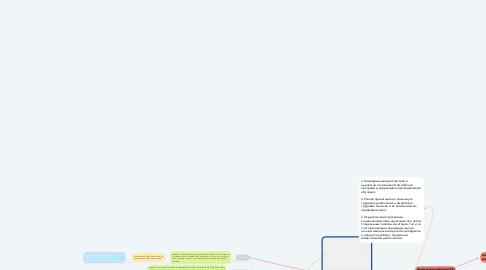 Mind Map: Лекция: 1. Социально-педагогическая реабилитация дезадаптированных детей и подростков