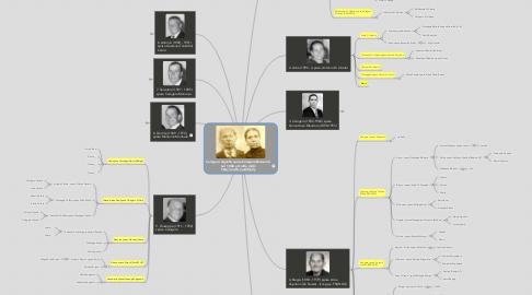 Mind Map: Calogero Agnello sposa Calogera Boscarinonel  1888 a Grotte (AG):http://on.fb.me/SOolly