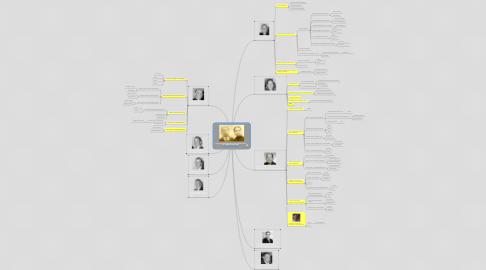Mind Map: Calogero Agnello sposa Calogera Boscarino
