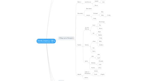 Mind Map: Morreale Francesco (n. 1850) sposa Cimino Marianna.. link: