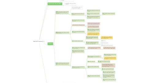 Mind Map: Best Self Summary