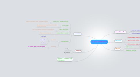 Mind Map: EL COSTUMBRISMO