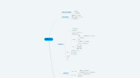 Mind Map: お客様の声 (1)