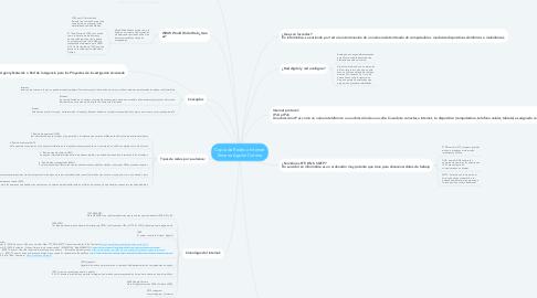 Mind Map: Copia de Redes e Internet Ximena Aguilar Corona