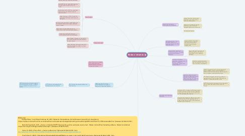 Mind Map: Redes e internet.