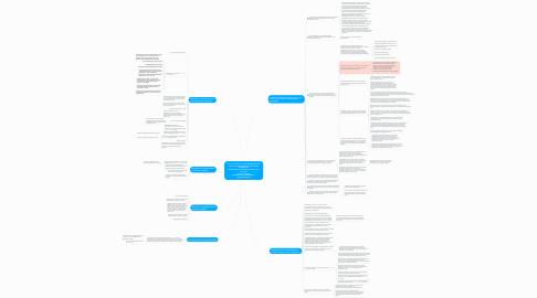 Mind Map: Часть 12 статьи 93 44-ФЗ  Осуществление закупки у единственного поставщика (подрядчика, исполнителя) в электронной форме до 3 млн. руб. Азбука тендеров Авторы: Евгений Бобышев,  Андрей Плешков