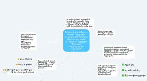 Mind Map: მეტაკოგნიცია სასწავლო ოთახში . ეფექტური სწავლების მეთოდები და სწავლის ეფექტიანი სტრატეგიები .ეფექტური სწავლების კონცეპტუალური საფუძვლები