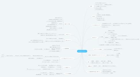 Mind Map: 第1回ごんラジオ