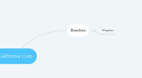 Mind Map: California Livin