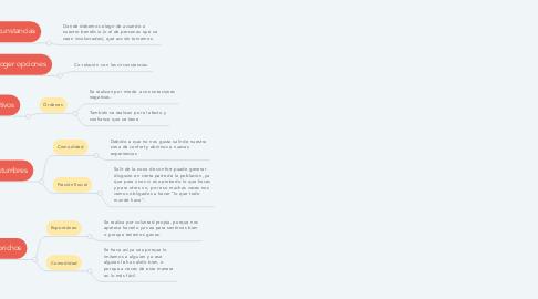 Mind Map: Ética para Amador: Órdenes, Costumbres y Caprichos