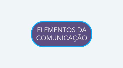 Mind Map: ELEMENTOS DA COMUNICAÇÃO