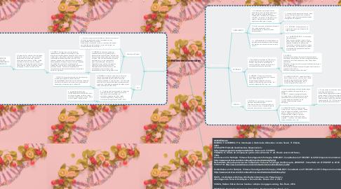 Mind Map: Nutrientes alimentares