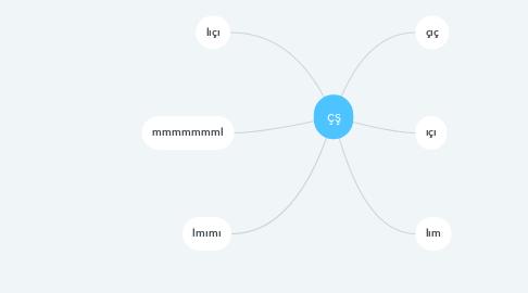 Mind Map: çş