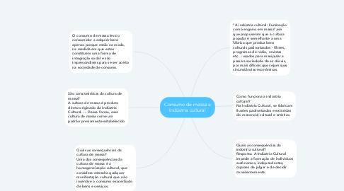 Mind Map: Consumo de massa e Indústria cultural
