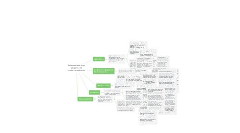 Mind Map: Enfermedades bajo programa de control-erradicación