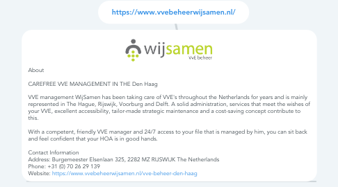 Mind Map: https://www.vvebeheerwijsamen.nl/