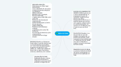 Mind Map: PRÉ-HISTÓRIA