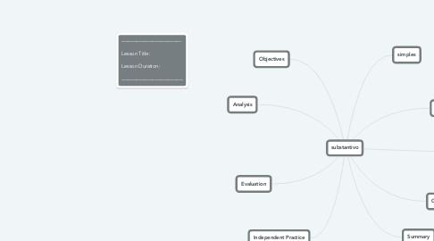 Mind Map: substantivo