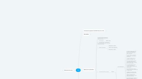 Mind Map: FADE