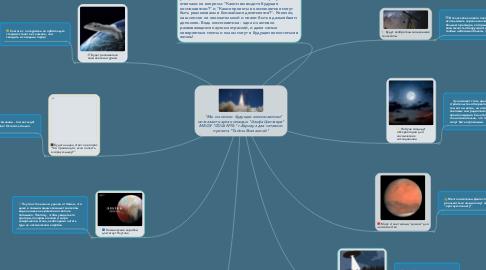 """Mind Map: """"Мы и космос: будущее космонавтики"""" интеллект-карта команды """"Альфа Центавра"""" МБОУ """"СОШ №76"""" г.Барнаул для сетевого проекта """"Тайны Вселенной"""""""