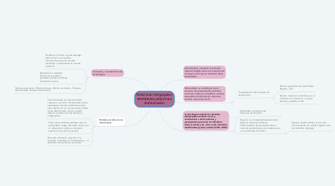 Mind Map: Relaciones intergrupales: estereotipos, perjuicios y discriminación
