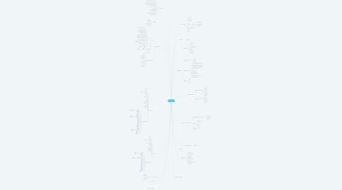 Mind Map: Site   ISJB
